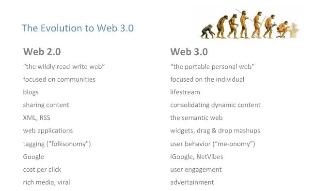 web-3-0.jpg